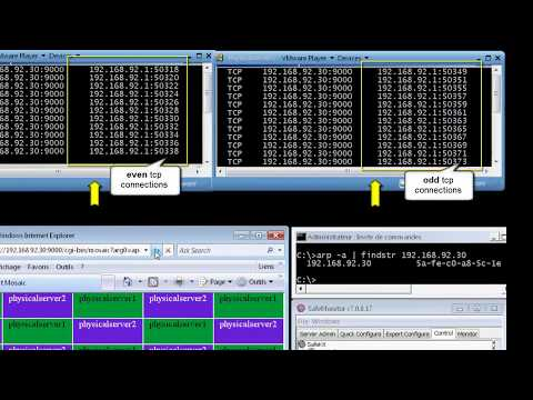 Virtual IP address, network load balancing and failover technology (with sound)