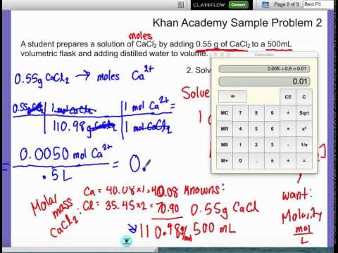 Calculation Molarity of Ionic Solutions