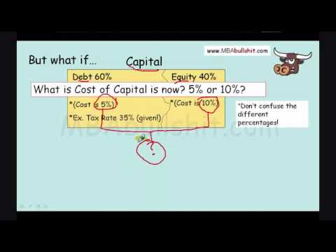 WACC Part 2 of 3 How to Calculate Weighted Average Cost of Capital Finance (Old Version)