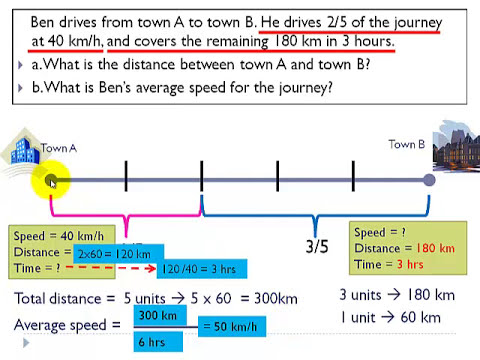 Singapore Math Grade 6 - Speed: Journey by parts - Using Models to solve speed problems