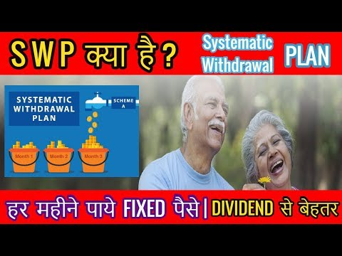 Mutual Funds SWP |What is Systematic Withdrawal Plan? How to Buy Mutual Funds SIP Online #Part2