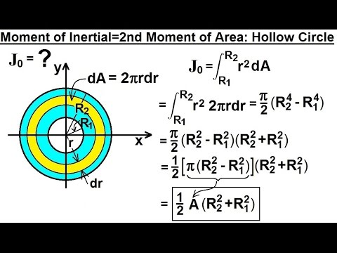 Mechanical Engineering: Ch 12: Moment of Inertia (40 of 97)  = 2nd Moment of Area: Hollow Circle