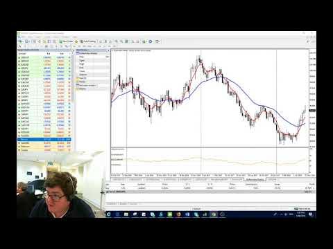 TraderTalk | US Non Farm Payrolls Tonigh, the Market Positioned? | TonyD easymarkets 1st June