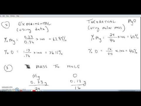 Empirical Formula of Magnesium Oxide Postlab Analysis