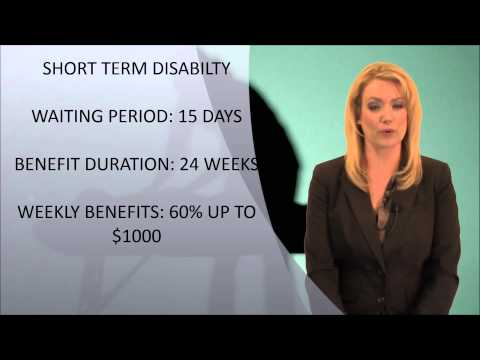 Short Term Disability Coverage