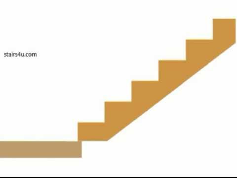 How To Properly Support Bottom Stair Stringer Structurally And Why