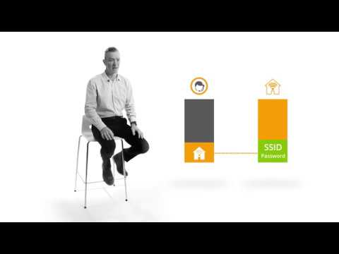 ARRIS HomeAssure™: Wireless Connected Home Solution