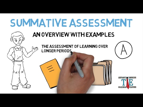 Summative Assessment: Overview & Examples