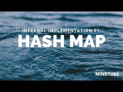 Internal Implementation of Java hashmap