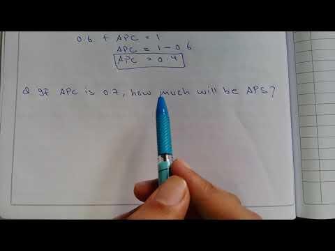 Calculate APS, APC, MPS, MPC simple method.
