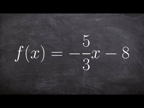 Step by Step process to find the inverse of a linear function