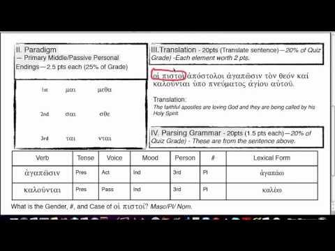 Learn New Testament Greek Online — Erasmus Academy New Testament Greek Online Course 2012