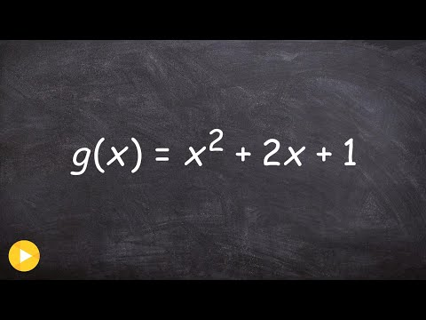 Finding the vertex from a quadratic equation by using the standard form