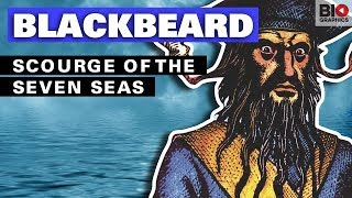 Blackbeard: Scourge of the Seven Seas