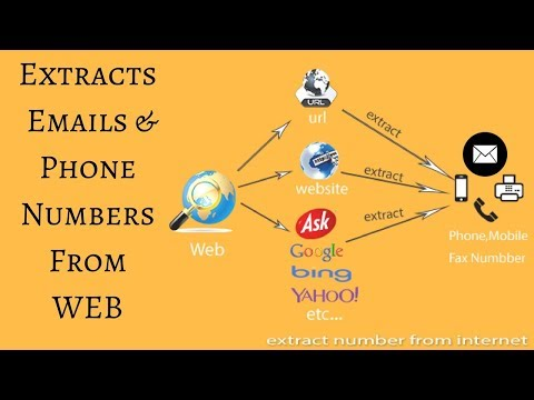 How to extract email ids and phone numbers from website?