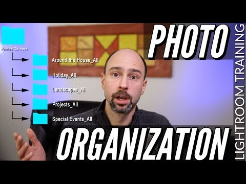 ORGANIZE Photos in Adobe LIGHTROOM