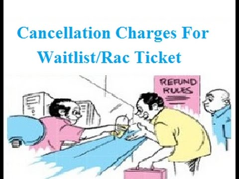 Cancellation Charges for Waitlisted/RAC Ticket
