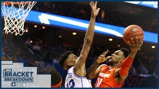 What are Championship eliminators? | NCAA Bracket Breakdown