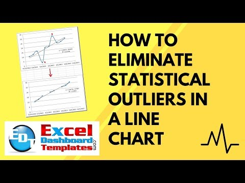 How to Eliminate Statistical Outliers in an Excel Line Chart