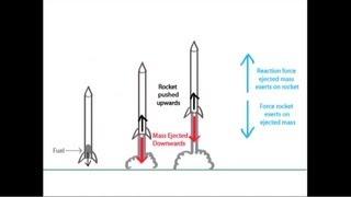 Rocket Science!