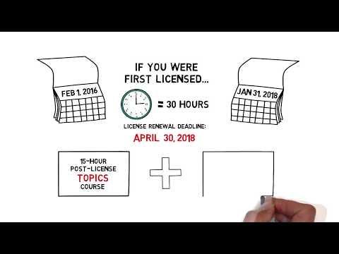 Broker Post-License Courses for 2018 Real Estate License Renewal