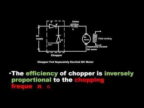 Chopper controlled DC motor