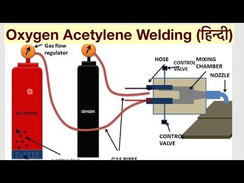 OXYGEN ACETYLENE WELDING (EASILY UNDERSTAND) हिन्दी ! LEARN AND GROW