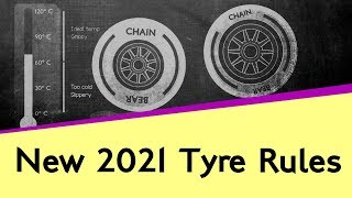 New Tyre Rules 2021 explained - Low profile tyres, no tyre warmers, radical compounds