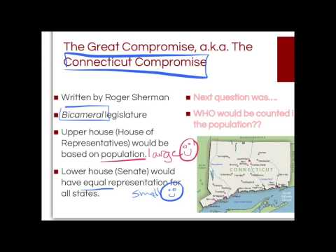 Virginia Plan, New Jersey Plan, Connecticut Compromise, 3/5ths Clause