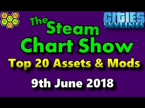 Cities Skylines Top 20 Assets and Mods - Steam Chart - 9th June 2018 - i002