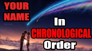 Kimi No Na Wa (Your Name) in Chronological Order:  Timeline Explained & Ordered        (SPOILERS)