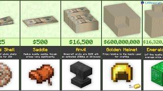 Minecraft Price Comparison (2020)
