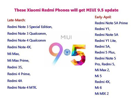 These Xiaomi Redmi Phones will get MIUI 9.5 Update (official)