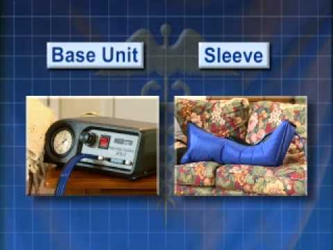 Lymphedema Pump Compression Therapy Treatment Massage Insurance Approved