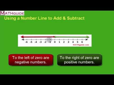 Add & Subtract Positive & Negative Numbers with Number Lines