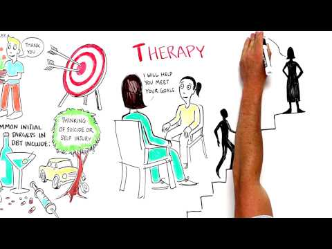 What is Dialectical behavior therapy for adolescents (DBT)?