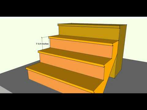 Stair Treads and Risers Building Code Update - 2012 International Building Code