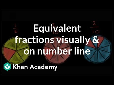 Equivalent fractions visually and on number line | 3rd grade | Khan Academy