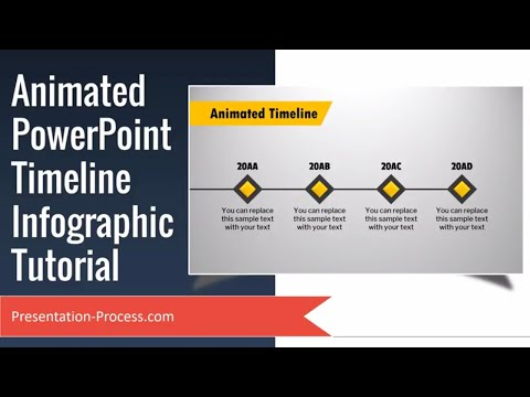 Animated PowerPoint Timeline Infographic Tutorial