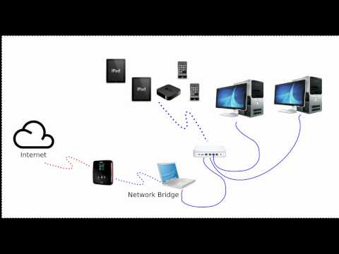 Verizon Jetpack - how to create a network bridge to share the connection