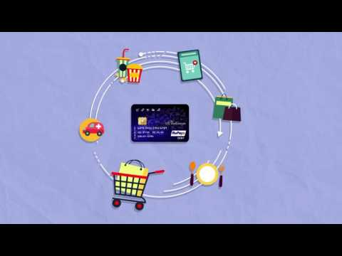 Learn how to use debit card at ATM, Merchant outlet and for online shopping