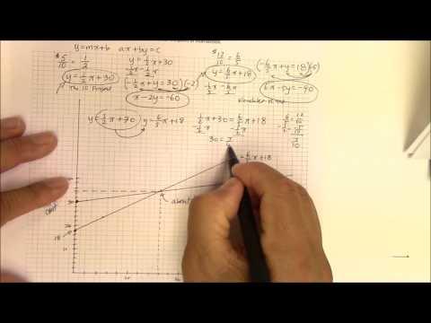 IH 012 Part 3 Solve Linear System