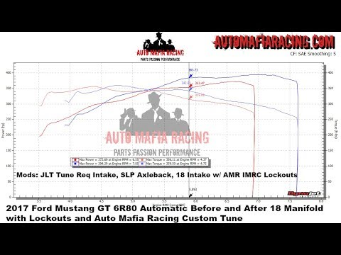 How To: 2018 Intake Manifold Install with IMRC Lock Outs