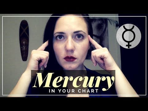 What Mercury represents in Your Chart Astrology Natal Chart : Birth Chart