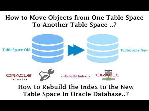How to Move Object from one Table Space to Another Table Space? | How to Rebuild the Index ?