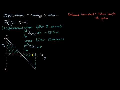 Motion problems with integrals: displacement vs. distance | AP Calculus AB | Khan Academy