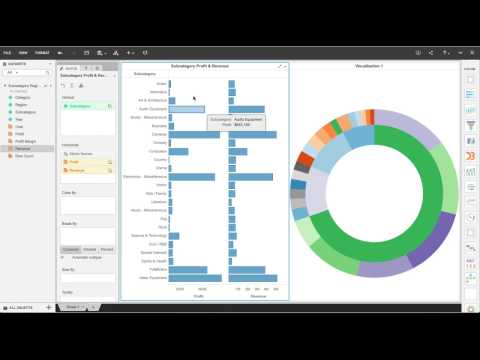 MicroStrategy - Create an Agile dashboard from a classic report