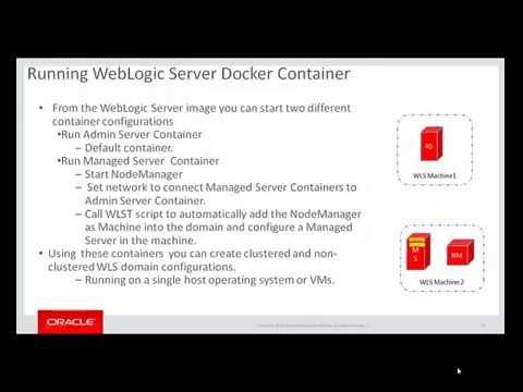 Oracle WebLogic Server on Docker and Demo