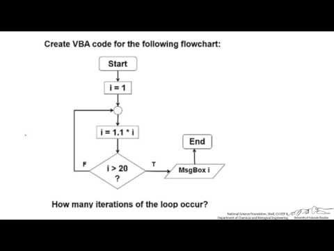 VBA: Coding Do Loops