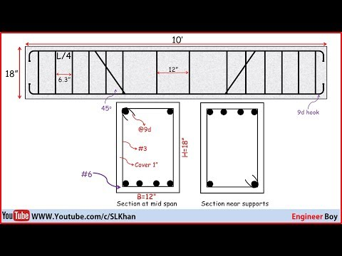 how to calculate steel quantity in beam - engineer boy- civil engineering